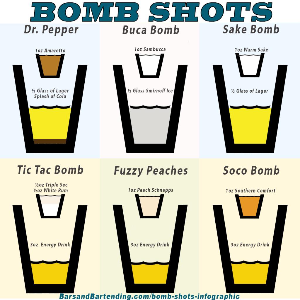 bomb-shots-infographic-part2-1024x1024